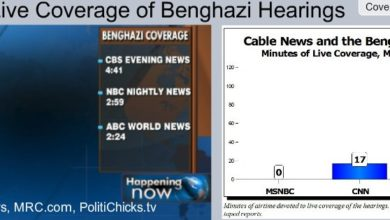 Photo of Benghazi:  Truth Will Ultimately Prevail