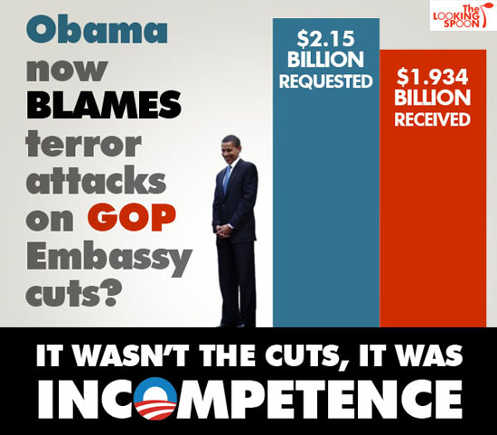 obama_embassy_cuts_incompetence