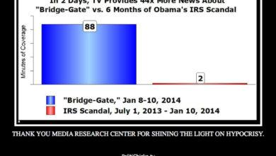 Photo of Bridge-Gate VS. Media Bias