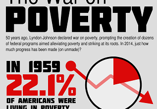 Photo of CPAC 2014: The Heritage Foundation Presents 50 Years of the Continuing War on Poverty.