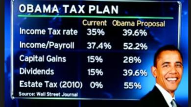 Photo of Tax Day Struck a Nerve