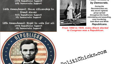 Photo of Republicans & Democrats:  Can YOU Pass the Black Political History Test?