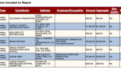 Photo of CO GOP Risked Donor Refunds with Sloppy Reporting—Keeps Money Because They Didn't Get Caught!