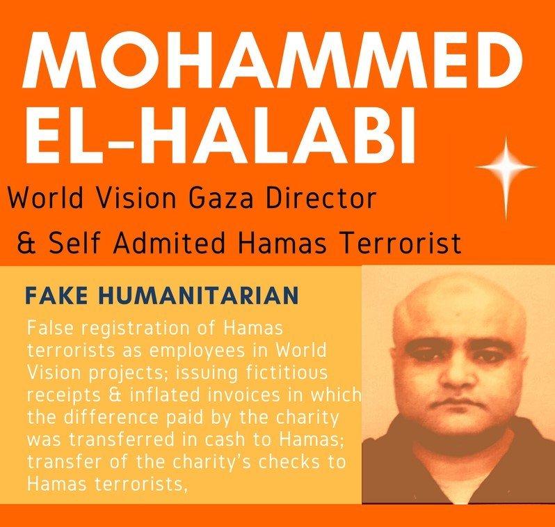 Mohammad El Halabi