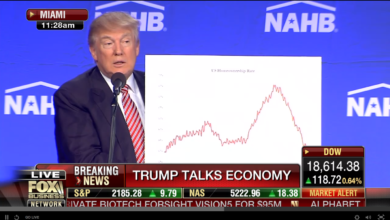 Photo of Donald Trump Talks Housing Issues in Speech to Homebuilders
