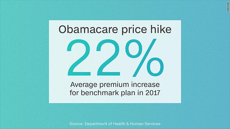 161024170315-obamacare-premiums-stat-780x439