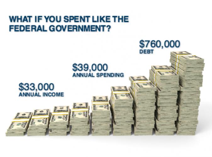 national-debt-graphic-770xauto
