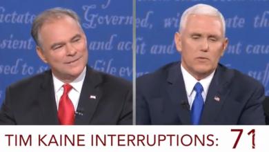 Photo of Debatus Interruptus: Pence Prevails in VP Debate