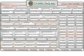 national-debt-clock
