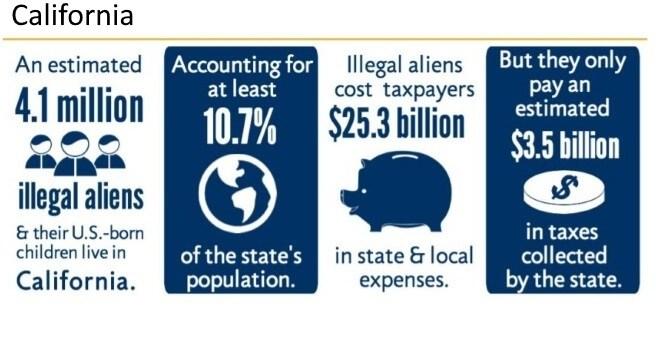 cost-illegal-california