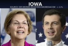 Photo of Democrats Debate in Iowa: Second Verse, Same as the First.